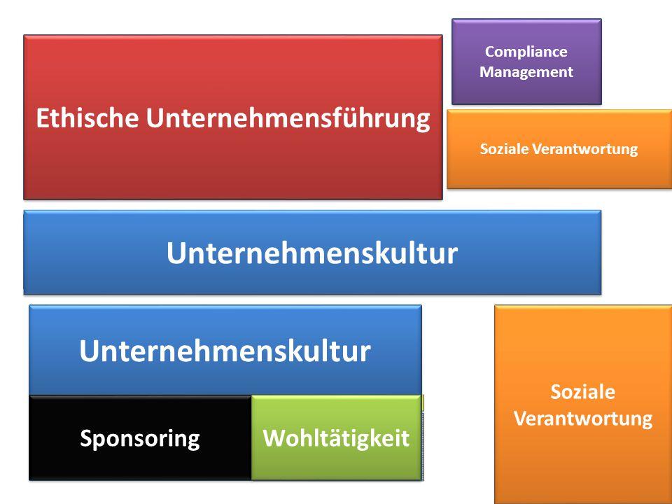 6 Unternehmenskultur Compliance Management Soziale Verantwortung Sponsoring Wohltätigkeit Ethische Unternehmensführung Unternehmenskultur Soziale Vera