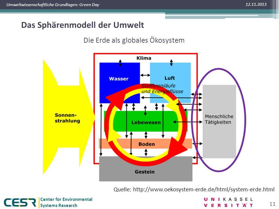 Center for Environmental Systems Research Umweltwissenschaftliche Grundlagen: Green Day Das Sphärenmodell der Umwelt 12.11.2013 11 Die Erde als globales Ökosystem Quelle: http://www.oekosystem-erde.de/html/system-erde.html