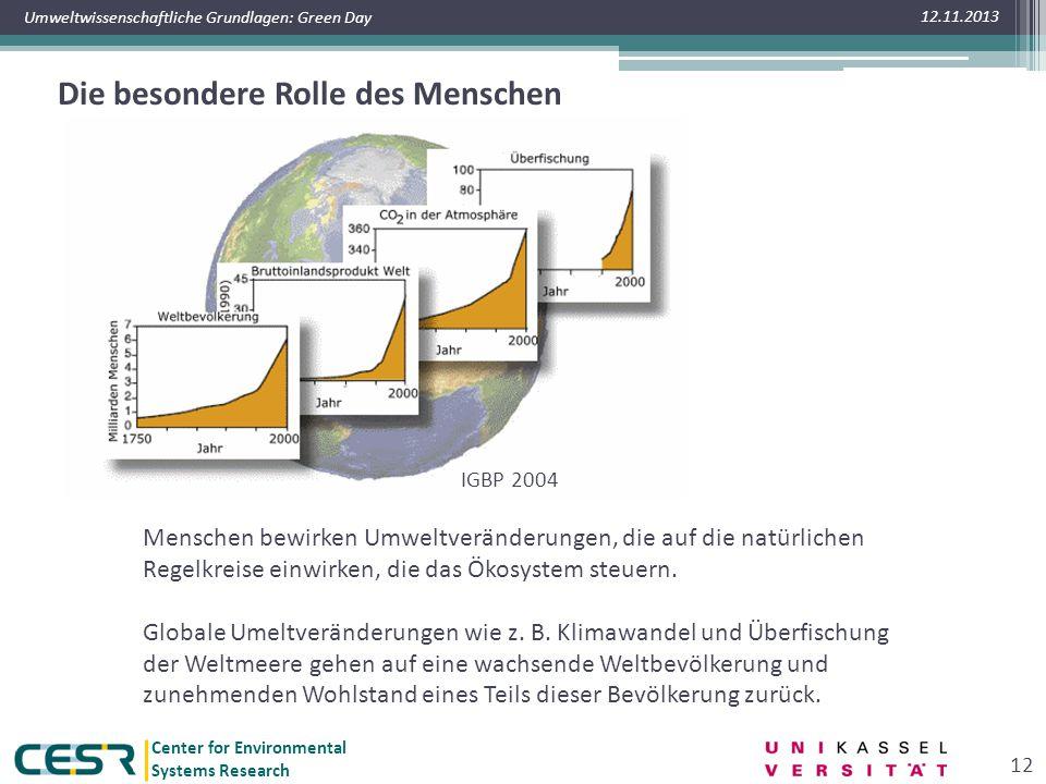 Center for Environmental Systems Research Umweltwissenschaftliche Grundlagen: Green Day Die besondere Rolle des Menschen 12.11.2013 12 IGBP 2004 Menschen bewirken Umweltveränderungen, die auf die natürlichen Regelkreise einwirken, die das Ökosystem steuern.