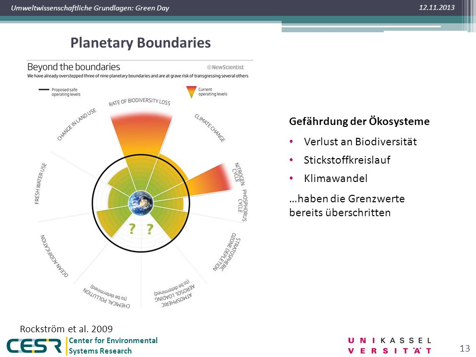 Center for Environmental Systems Research Umweltwissenschaftliche Grundlagen: Green Day Planetary Boundaries 12.11.2013 13 Rockström et al. 2009 Gefäh