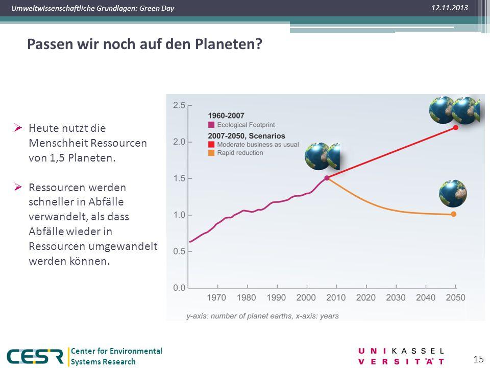Center for Environmental Systems Research Umweltwissenschaftliche Grundlagen: Green Day Passen wir noch auf den Planeten? 12.11.2013 15  Heute nutzt