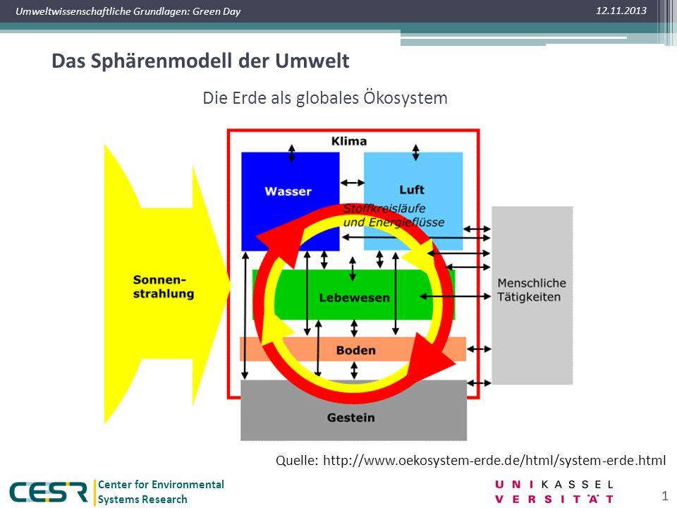 Center for Environmental Systems Research Umweltwissenschaftliche Grundlagen: Green Day Das Sphärenmodell der Umwelt 12.11.2013 1 Die Erde als globales Ökosystem Quelle: http://www.oekosystem-erde.de/html/system-erde.html