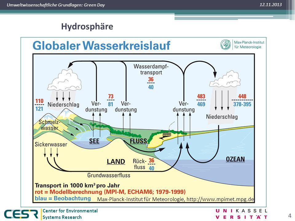 Center for Environmental Systems Research Umweltwissenschaftliche Grundlagen: Green Day Der blaue Planet 12.11.2013 5 Schönwiese 2008