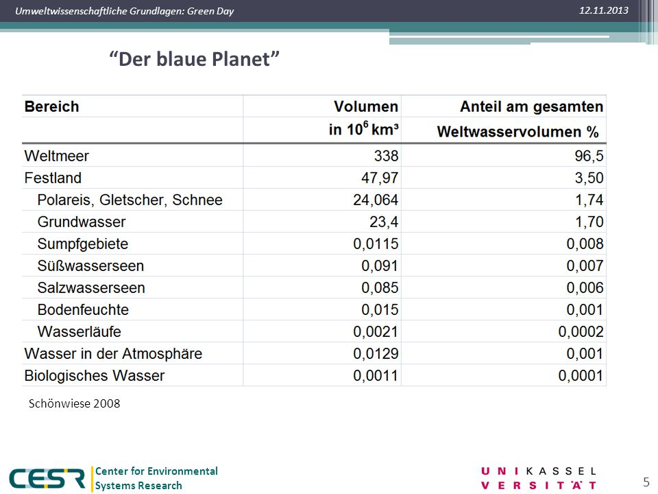 "Center for Environmental Systems Research Umweltwissenschaftliche Grundlagen: Green Day ""Der blaue Planet"" 12.11.2013 5 Schönwiese 2008"