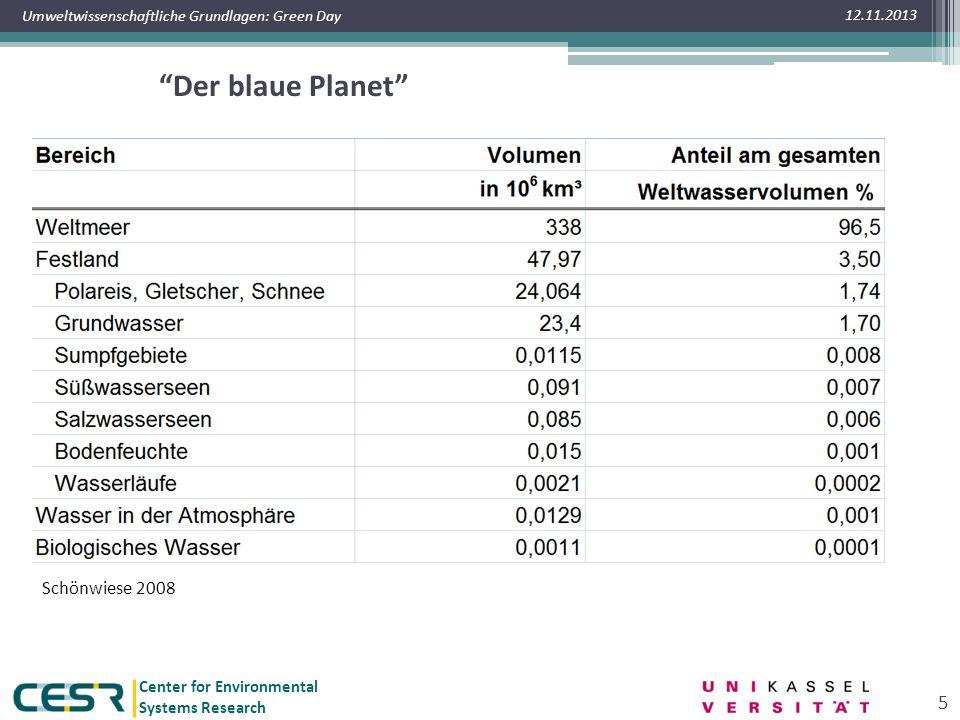 Center for Environmental Systems Research Umweltwissenschaftliche Grundlagen: Green Day Klima 12.11.2013 16 Klimadaten aus dem Wostok-Eisbohrkern, Informationen Atmosphäre der letzten 400.000 Jahre Temperaturverlauf (rot) Kohlendioxid-Gehalt (gelb) der Veränderungen der Exzentrizität der Erdumlaufbahn (weiß).