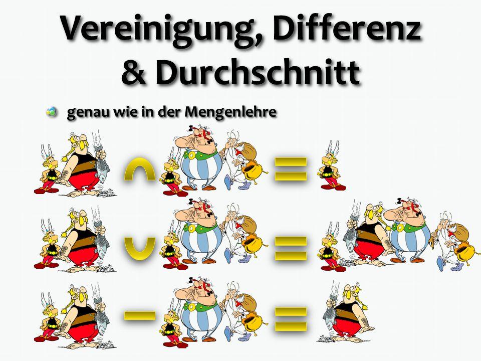 Vereinigung, Differenz & Durchschnitt genau wie in der Mengenlehre