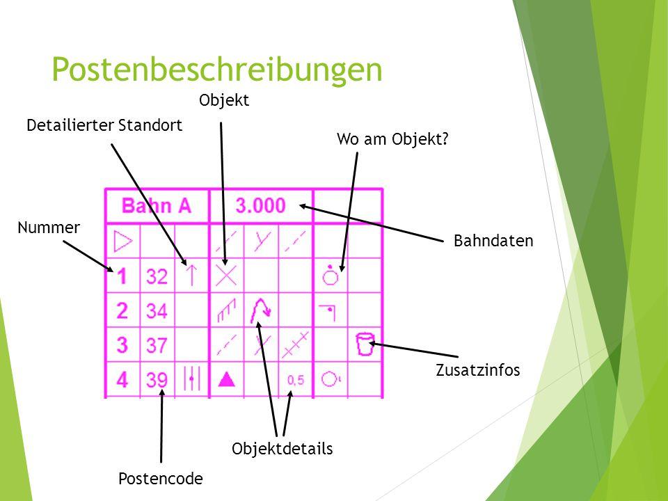 Postenbeschreibungen Nummer Postencode Detailierter Standort Objekt Objektdetails Wo am Objekt? Zusatzinfos Bahndaten