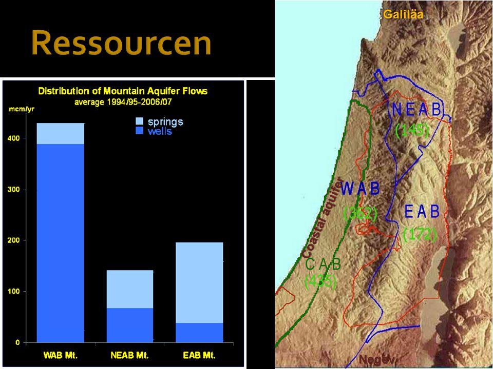  Mt. Aquifer  Western  Eastern  North-Eastern  Coastal aquifer Gal Galiläa Negev Coastal aquifer