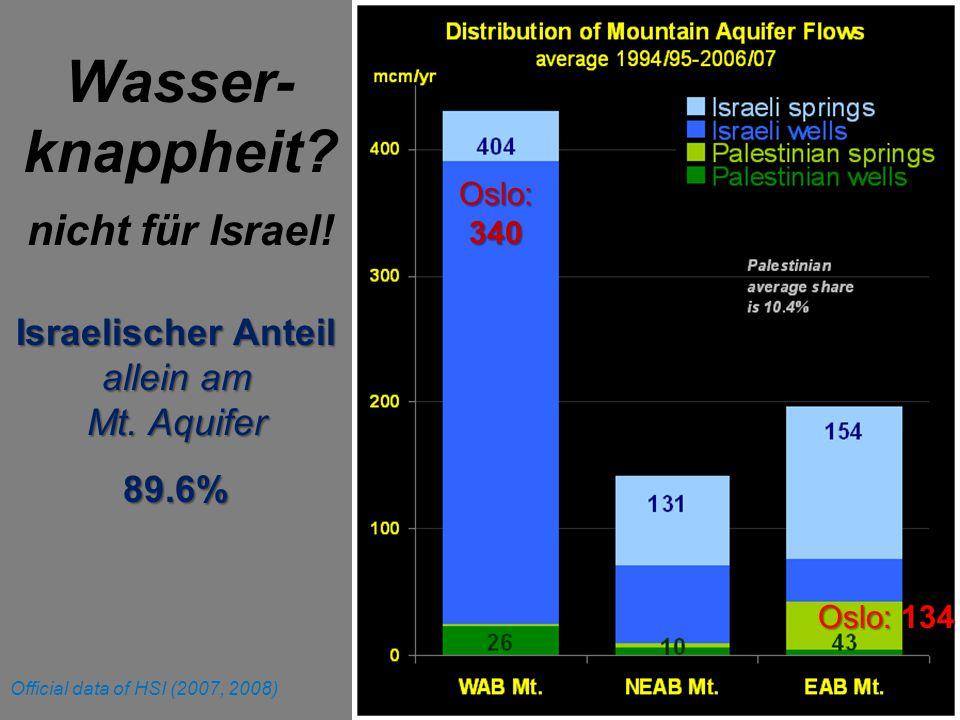 12 Israelischer Anteil allein am Mt. Aquifer 89.6% Wasser- knappheit? nicht für Israel! Official data of HSI (2007, 2008) Oslo:340 Oslo: 134