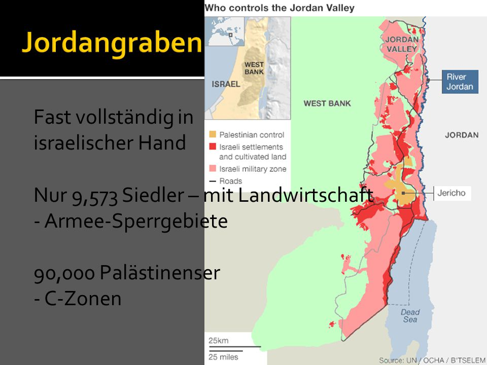 Fast vollständig in israelischer Hand Nur 9,573 Siedler – mit Landwirtschaft - Armee-Sperrgebiete 90,000 Palästinenser - C-Zonen