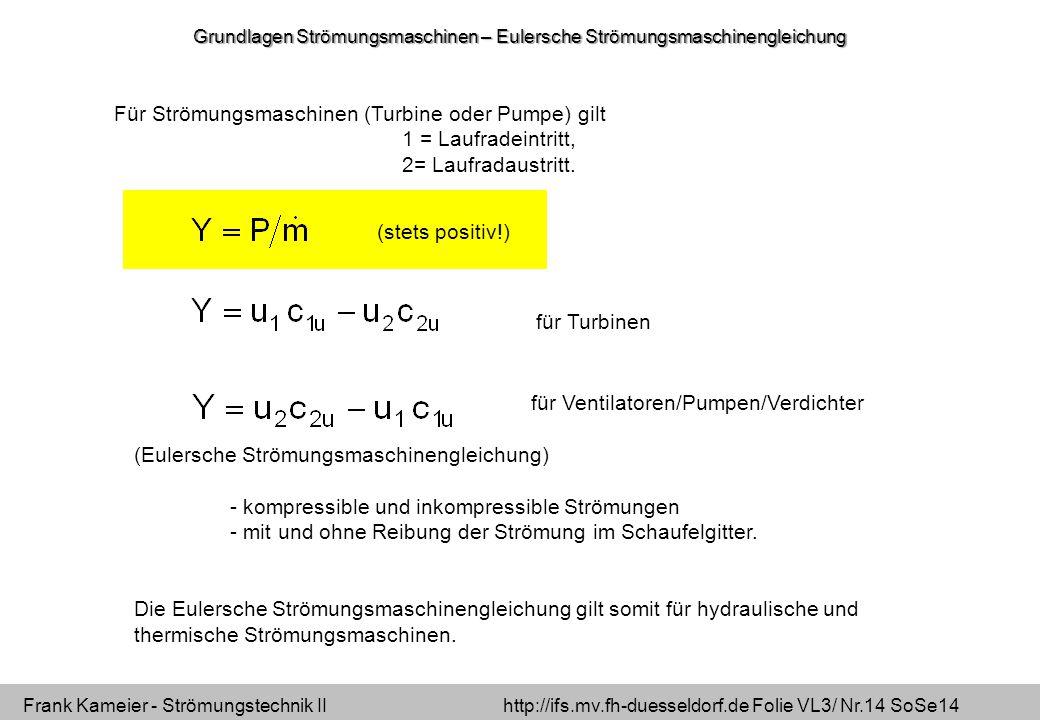Frank Kameier - Strömungstechnik II http://ifs.mv.fh-duesseldorf.de Folie VL3/ Nr.14 SoSe14 Für Strömungsmaschinen (Turbine oder Pumpe) gilt 1 = Laufradeintritt, 2= Laufradaustritt.