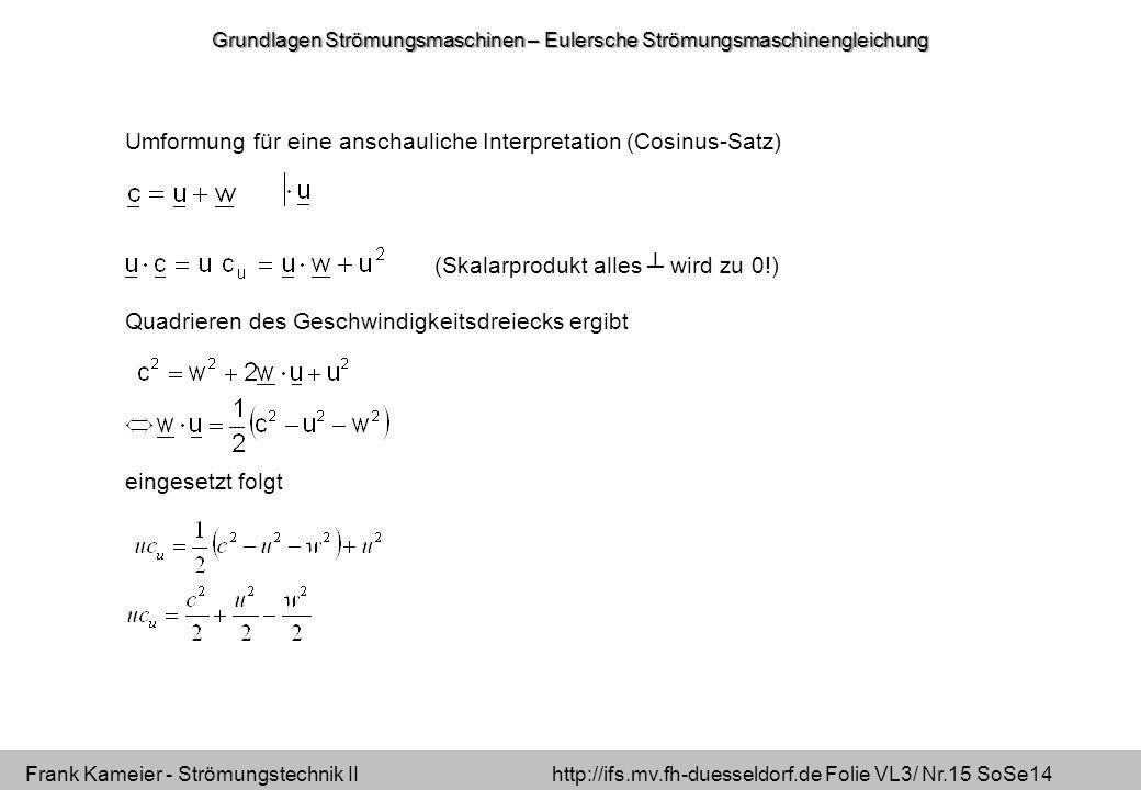 Frank Kameier - Strömungstechnik II http://ifs.mv.fh-duesseldorf.de Folie VL3/ Nr.15 SoSe14 Umformung für eine anschauliche Interpretation (Cosinus-Satz) Quadrieren des Geschwindigkeitsdreiecks ergibt eingesetzt folgt (Skalarprodukt alles ┴ wird zu 0!) Grundlagen Strömungsmaschinen – Eulersche Strömungsmaschinengleichung