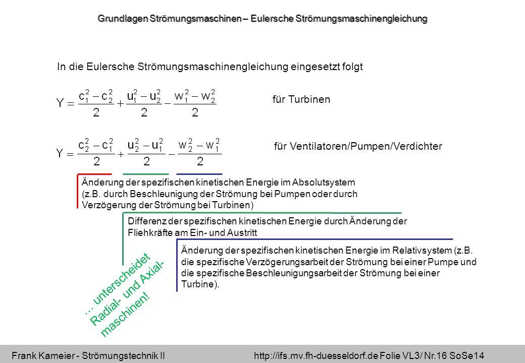 Frank Kameier - Strömungstechnik II http://ifs.mv.fh-duesseldorf.de Folie VL3/ Nr.16 SoSe14 In die Eulersche Strömungsmaschinengleichung eingesetzt folgt für Turbinen für Ventilatoren/Pumpen/Verdichter Änderung der spezifischen kinetischen Energie im Absolutsystem (z.B.