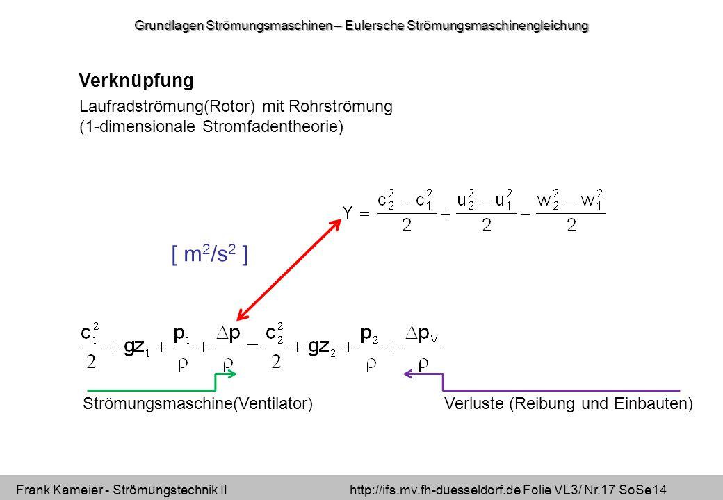 Frank Kameier - Strömungstechnik II http://ifs.mv.fh-duesseldorf.de Folie VL3/ Nr.17 SoSe14 Laufradströmung(Rotor) mit Rohrströmung (1-dimensionale Stromfadentheorie) [ m 2 /s 2 ] Strömungsmaschine(Ventilator) Verluste (Reibung und Einbauten) Verknüpfung Grundlagen Strömungsmaschinen – Eulersche Strömungsmaschinengleichung