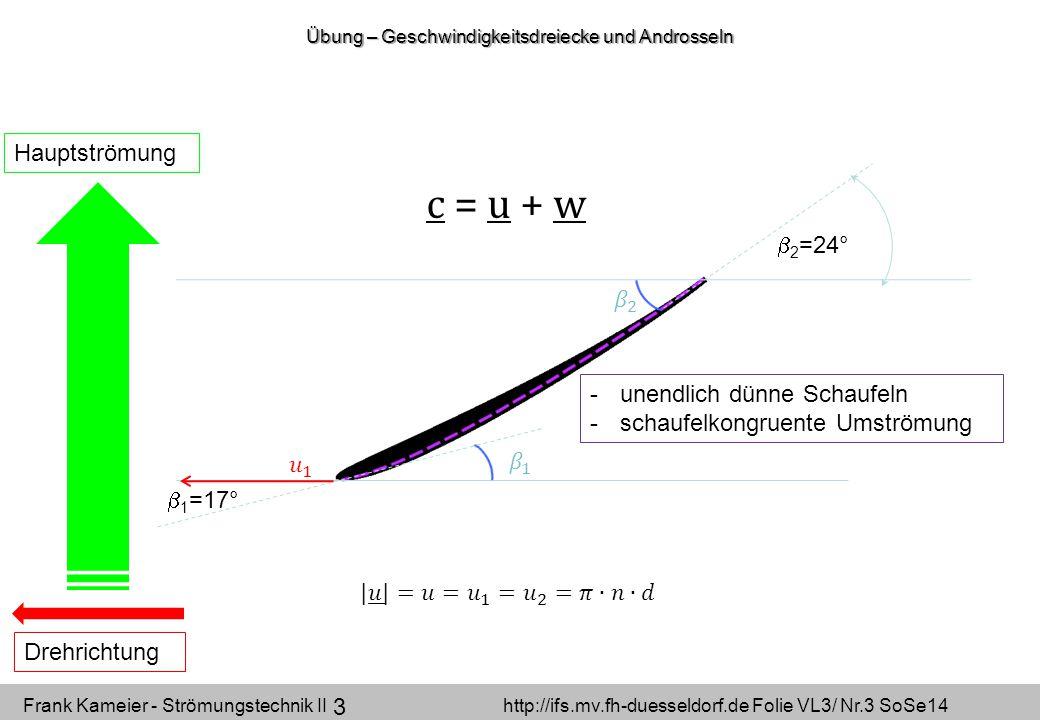 Frank Kameier - Strömungstechnik II http://ifs.mv.fh-duesseldorf.de Folie VL3/ Nr.3 SoSe14 3 c = u + w -unendlich dünne Schaufeln -schaufelkongruente Umströmung  1 =17°  2 =24° Hauptströmung Drehrichtung Übung – Geschwindigkeitsdreiecke und Androsseln
