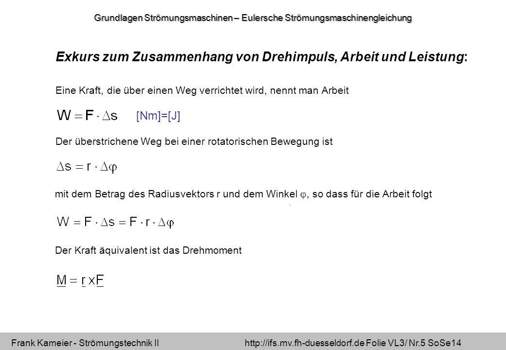 Frank Kameier - Strömungstechnik II http://ifs.mv.fh-duesseldorf.de Folie VL3/ Nr.5 SoSe14 Exkurs zum Zusammenhang von Drehimpuls, Arbeit und Leistung: Eine Kraft, die über einen Weg verrichtet wird, nennt man Arbeit Der überstrichene Weg bei einer rotatorischen Bewegung ist mit dem Betrag des Radiusvektors r und dem Winkel , so dass für die Arbeit folgt Der Kraft äquivalent ist das Drehmoment.