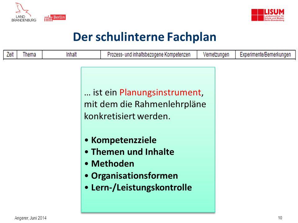 Der schulinterne Fachplan … ist ein Planungsinstrument, mit dem die Rahmenlehrpläne konkretisiert werden. Kompetenzziele Themen und Inhalte Methoden O