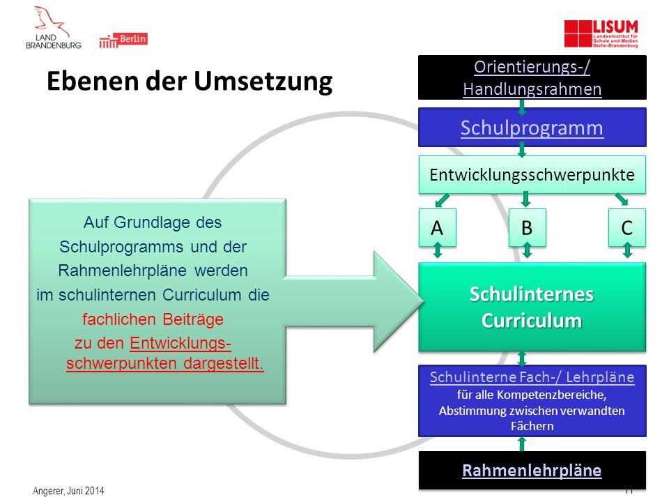 Schulprogramm Entwicklungsschwerpunkte A A B B C C Schulinternes Curriculum Schulinterne Fach-/ Lehrpläne für alle Kompetenzbereiche, Abstimmung zwisc
