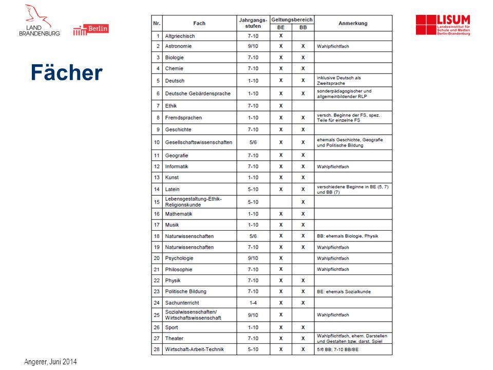 Neue Struktur der RLP A Bildung und Erziehung in den Schulstufen B Basiscurriculum (Fachübergreifende Kompetenzentwicklung) Basiscurriculum Sprachbildung Basiscurriculum Medienbildung Kompetenzerwerb im Bereich anderer ÜT C Fachrahmenlehrpläne Angerer, Juni 2014