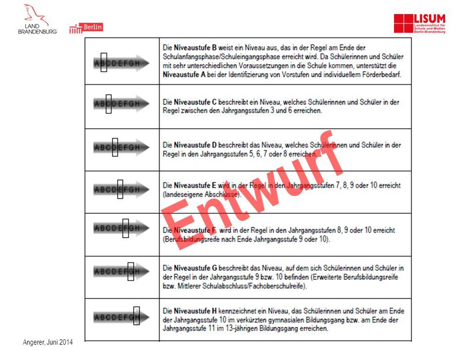 Rahmenlehrpläne und schulinternes Curriculum Herausforderungen Übersicht Angerer, Juni 2014