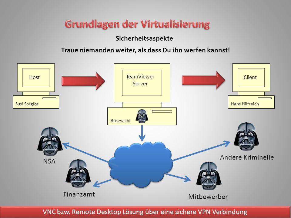 Sicherheitsaspekte Traue niemanden weiter, als dass Du ihn werfen kannst! TeamViewer Server Client Host NSA Finanzamt Mitbewerber Andere Kriminelle Su
