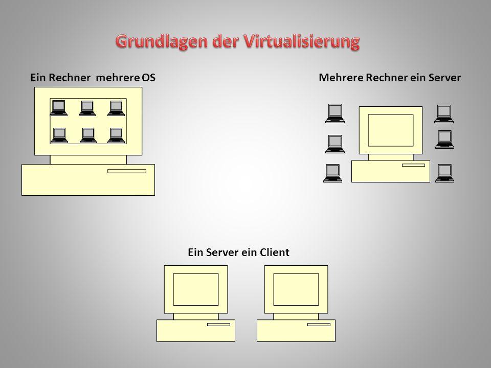 Ein Rechner mehrere OSMehrere Rechner ein Server Ein Server ein Client