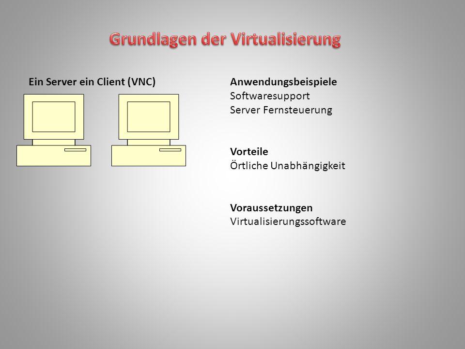 Ein Server ein Client (VNC)Anwendungsbeispiele Softwaresupport Server Fernsteuerung Vorteile Örtliche Unabhängigkeit Voraussetzungen Virtualisierungss