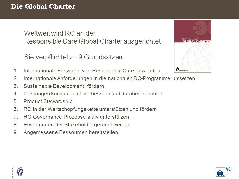 Die Global Charter 1.Internationale Prinzipien von Responsible Care anwenden 2.Internationale Anforderungen in die nationalen RC-Programme umsetzen 3.Sustainable Development fördern 4.Leistungen kontinuierlich verbessern und darüber berichten 5.Product Stewardship 6.RC in der Wertschöpfungskette unterstützen und fördern 7.RC-Governance-Prozesse aktiv unterstützen 8.Erwartungen der Stakeholder gerecht werden 9.Angemessene Ressourcen bereitstellen Weltweit wird RC an der Responsible Care Global Charter ausgerichtet Sie verpflichtet zu 9 Grundsätzen: