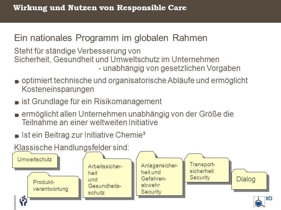 Wirkung und Nutzen von Responsible Care Ein nationales Programm im globalen Rahmen Steht für ständige Verbesserung von Sicherheit, Gesundheit und Umwe