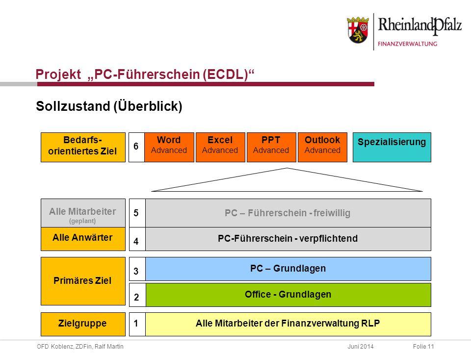 """OFD Koblenz, ZDFin, Ralf MartinJuni 2014Folie 12 Projekt """"PC-Führerschein (ECDL) Zu Prüfende Module Grundlagen der IT Betriebssysteme Textverarbeitung Tabellenkalkulation"""