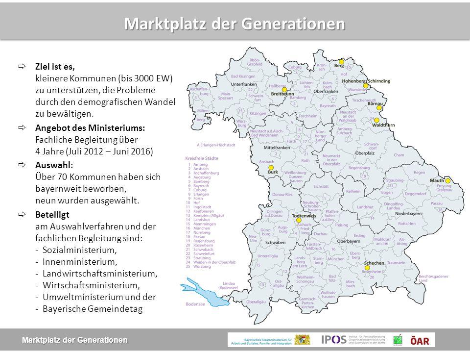 Marktplatz der Generationen  Ziel ist es, kleinere Kommunen (bis 3000 EW) zu unterstützen, die Probleme durch den demografischen Wandel zu bewältigen