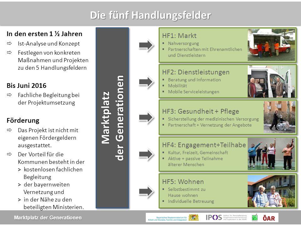 Marktplatz der Generationen Die fünf Handlungsfelder In den ersten 1 ½ Jahren  Ist-Analyse und Konzept  Festlegen von konkreten Maßnahmen und Projek