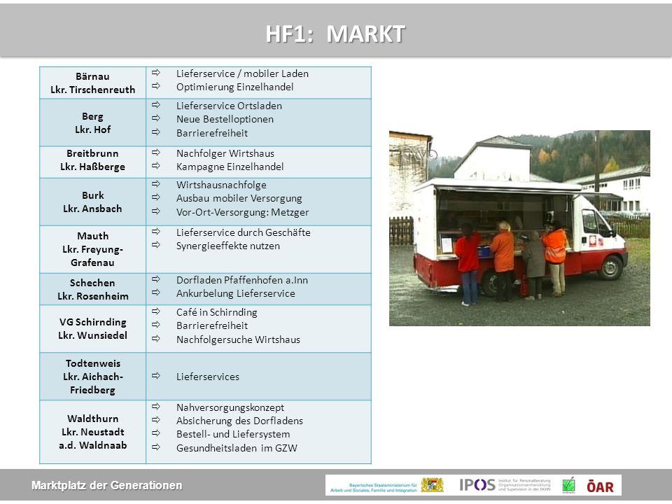 Marktplatz der Generationen HF1: MARKT Bärnau Lkr. Tirschenreuth  Lieferservice / mobiler Laden  Optimierung Einzelhandel Berg Lkr. Hof  Lieferserv