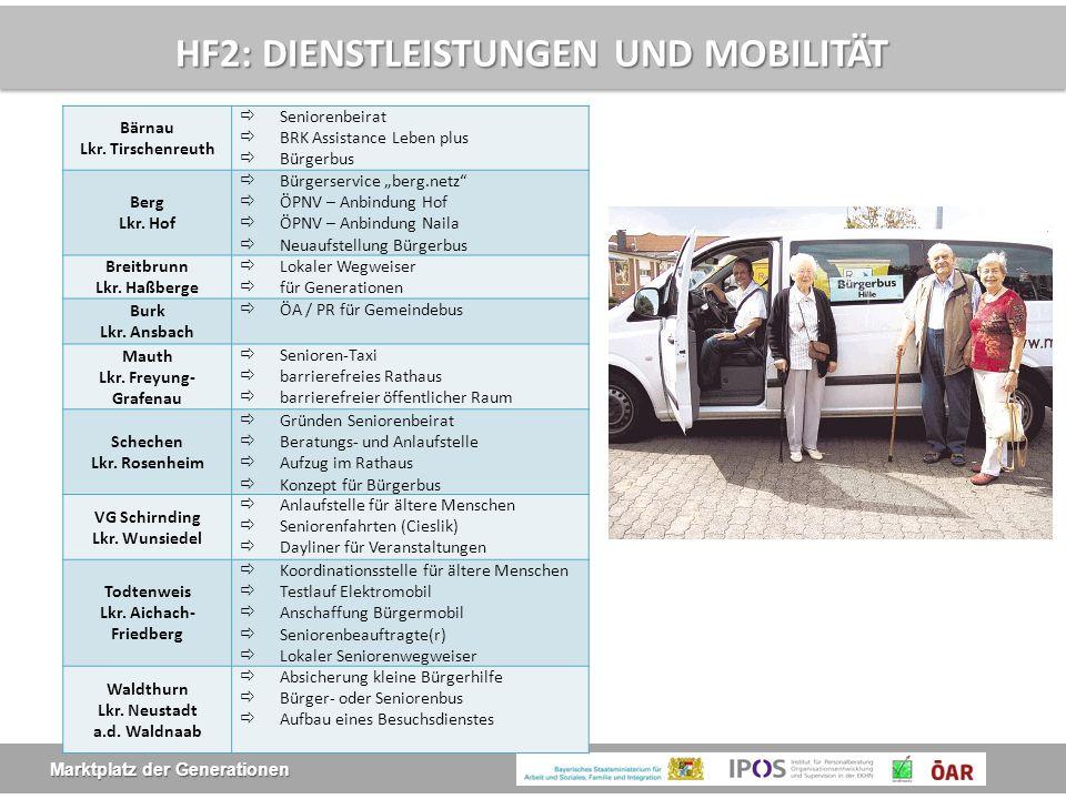 Marktplatz der Generationen HF2: DIENSTLEISTUNGEN UND MOBILITÄT Bärnau Lkr. Tirschenreuth  Seniorenbeirat  BRK Assistance Leben plus  Bürgerbus Ber