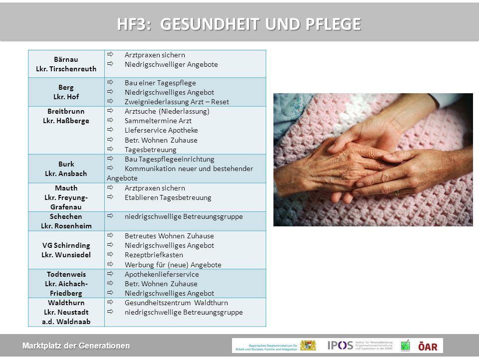 Marktplatz der Generationen HF3: GESUNDHEIT UND PFLEGE Bärnau Lkr. Tirschenreuth  Arztpraxen sichern  Niedrigschwelliger Angebote Berg Lkr. Hof  Ba