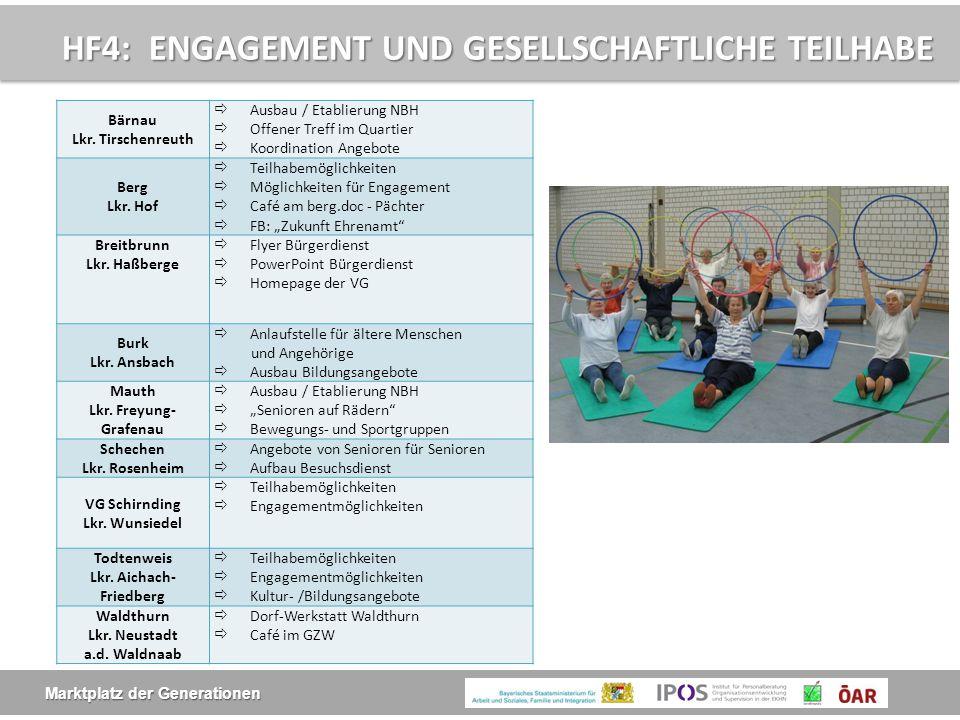 Marktplatz der Generationen HF4: ENGAGEMENT UND GESELLSCHAFTLICHE TEILHABE Bärnau Lkr. Tirschenreuth  Ausbau / Etablierung NBH  Offener Treff im Qua