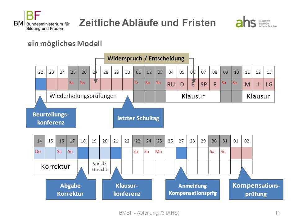Zeitliche Abläufe und Fristen ein mögliches Modell BMBF - Abteilung I/3 (AHS)11 22232425262728293001020304050607080910111213 SaSoFrSaSo RUDESPF SaSo M