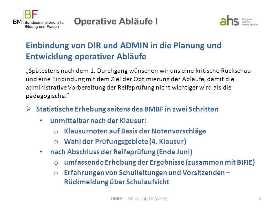 """Operative Abläufe I Einbindung von DIR und ADMIN in die Planung und Entwicklung operativer Abläufe """"Spätestens nach dem 1. Durchgang wünschen wir uns"""