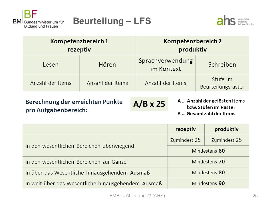 BMBF - Abteilung I/3 (AHS)25 rezeptivproduktiv In den wesentlichen Bereichen überwiegend Zumindest 25 Mindestens 60 In den wesentlichen Bereichen zur
