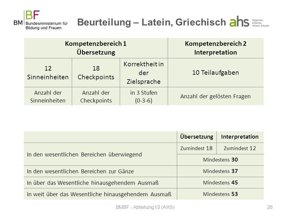 BMBF - Abteilung I/3 (AHS)26 ÜbersetzungInterpretation In den wesentlichen Bereichen überwiegend Zumindest 18 Zumindest 12 Mindestens 30 In den wesent
