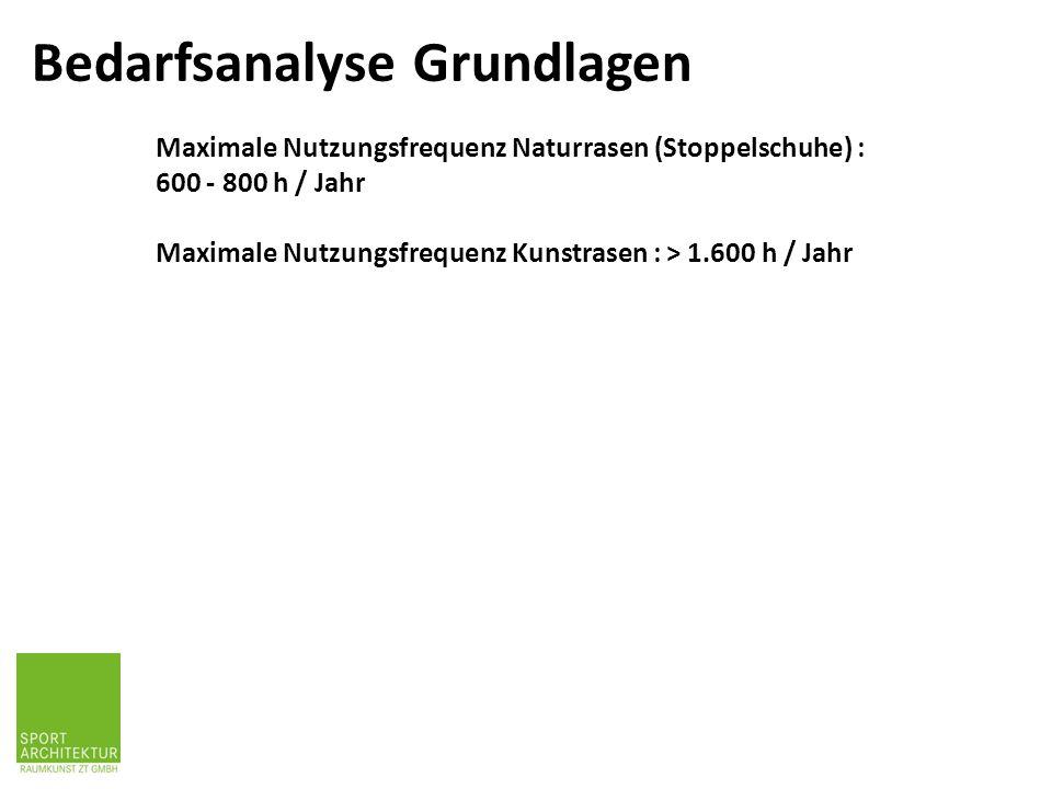 Maximale Nutzungsfrequenz Naturrasen (Stoppelschuhe) : 600 - 800 h / Jahr Maximale Nutzungsfrequenz Kunstrasen : > 1.600 h / Jahr