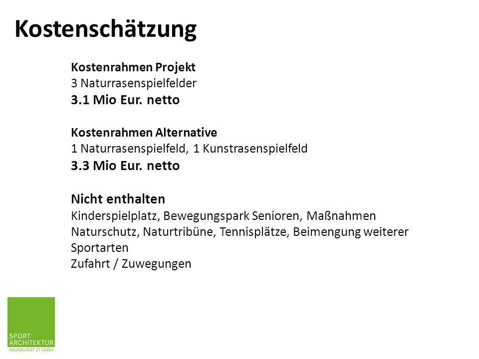 Kostenschätzung Kostenrahmen Projekt 3 Naturrasenspielfelder 3.1 Mio Eur. netto Kostenrahmen Alternative 1 Naturrasenspielfeld, 1 Kunstrasenspielfeld