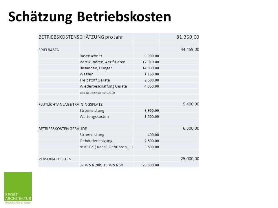 Schätzung Betriebskosten BETRIEBSKOSTENSCHÄTZUNG pro Jahr 81.359,00 SPIELRASEN 44.459,00 Rasenschnitt9.000,00 Vertikutieren, Aerifizieren12.919,00 Bes