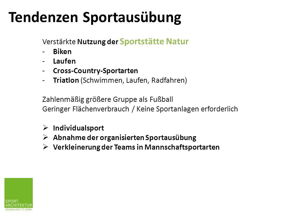 Verstärkte Nutzung der Sportstätte Natur -Biken -Laufen -Cross-Country-Sportarten -Triatlon (Schwimmen, Laufen, Radfahren) Zahlenmäßig größere Gruppe