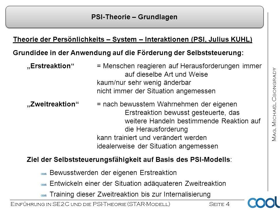 Einführung in SE2C und die PSI-Theorie (STAR-Modell) Seite 4 Mag. Michael Csongrady Theorie der Persönlichkeits – System – Interaktionen (PSI, Julius