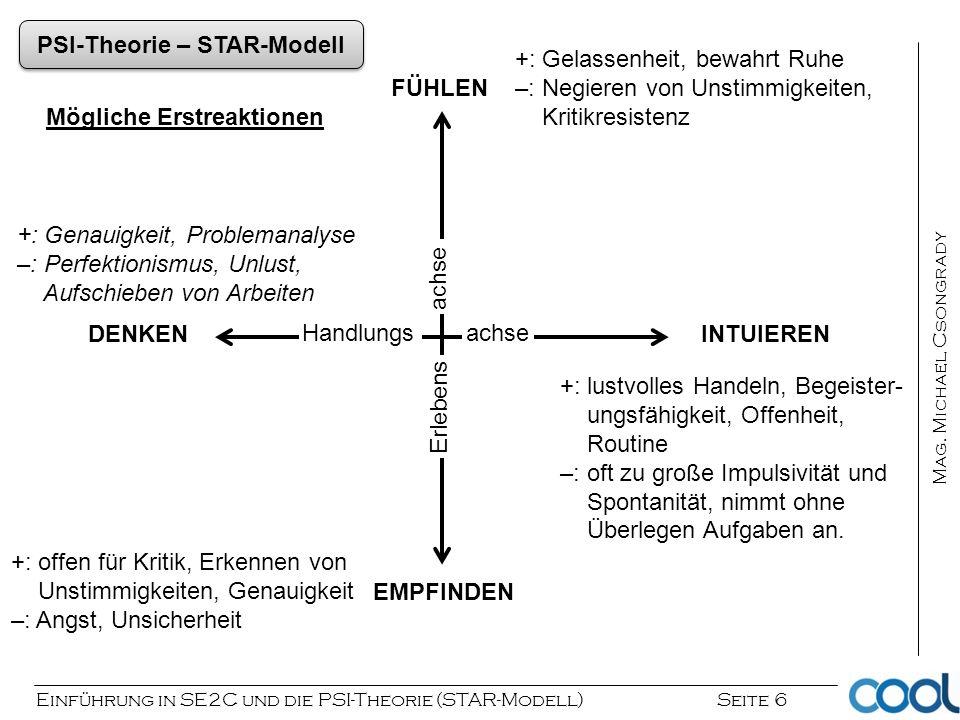 Einführung in SE2C und die PSI-Theorie (STAR-Modell) Seite 6 Mag. Michael Csongrady Handlungs Erlebens INTUIERENDENKEN FÜHLEN EMPFINDEN achse +: Gelas