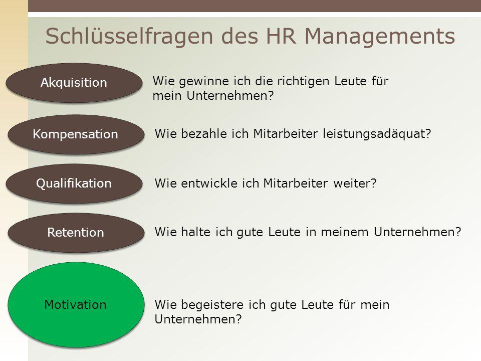 Schlüsselfragen des HR Managements Wie gewinne ich die richtigen Leute für mein Unternehmen.
