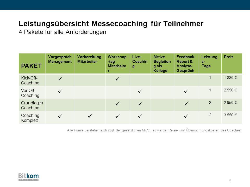 Leistungsübersicht Messecoaching für Teilnehmer 4 Pakete für alle Anforderungen 8 Alle Preise verstehen sich zzgl.