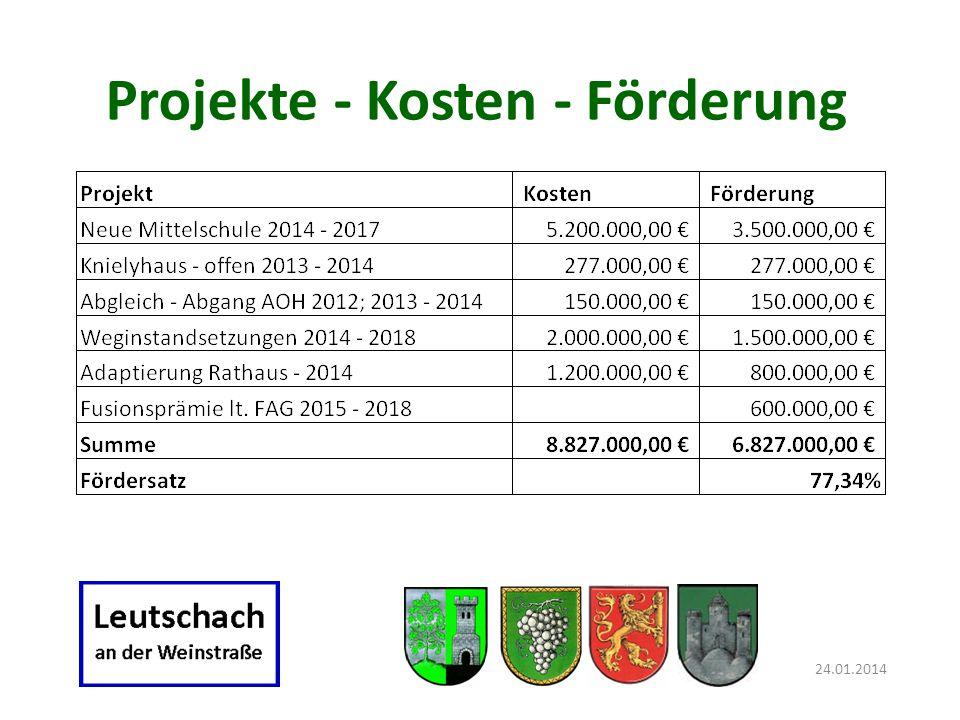 24.01.2014 Projekte - Kosten - Förderung