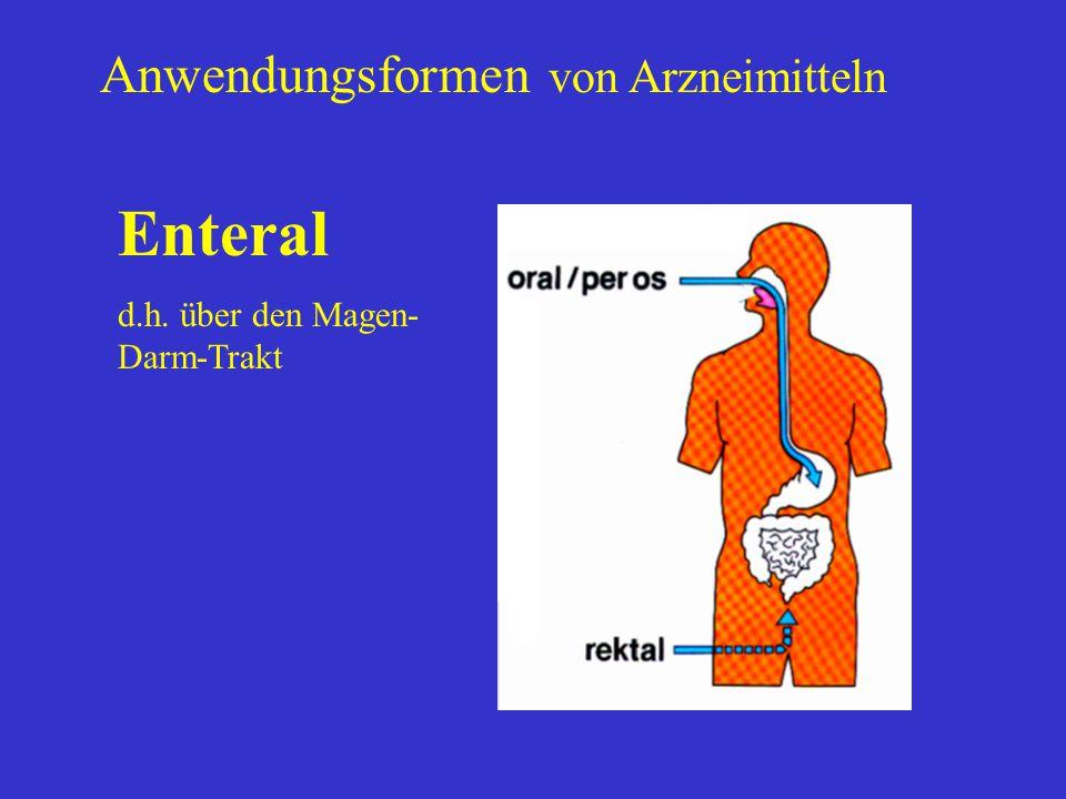 Anwendungsformen von Arzneimitteln Enteral d.h. über den Magen- Darm-Trakt